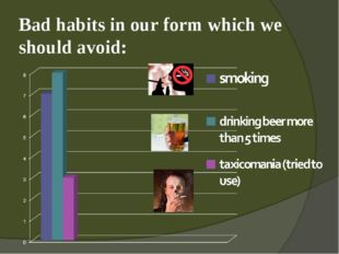 Bad habits in our form which we should avoid: