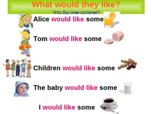 What would they like? Что бы они хотели? Alice would like some Tom would like