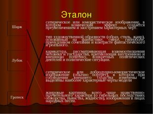 Эталон Шаржсатирическое или юмористическое изображение, в котором комически