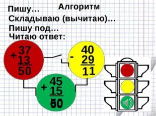 37 13 0 40 29 1 45 15 50 60 + + - 5 1 Алгоритм Пишу… Складываю (вычитаю)… Пи