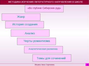 МЕТОДИКА ИЗУЧЕНИЯ ЛИТЕРАТУРНОГО НАПРАВЛЕНИЯ В ШКОЛЕ Ильина Анна Сергеевна Жан