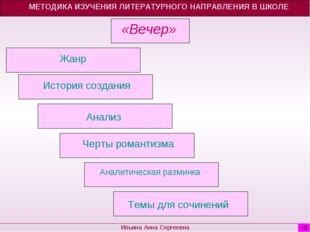 МЕТОДИКА ИЗУЧЕНИЯ ЛИТЕРАТУРНОГО НАПРАВЛЕНИЯ В ШКОЛЕ Ильина Анна Сергеевна «Ве