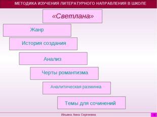 МЕТОДИКА ИЗУЧЕНИЯ ЛИТЕРАТУРНОГО НАПРАВЛЕНИЯ В ШКОЛЕ Ильина Анна Сергеевна «Св