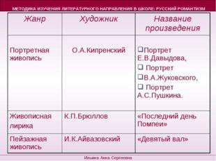 МЕТОДИКА ИЗУЧЕНИЯ ЛИТЕРАТУРНОГО НАПРАВЛЕНИЯ В ШКОЛЕ: РУССКИЙ РОМАНТИЗМ Ильин