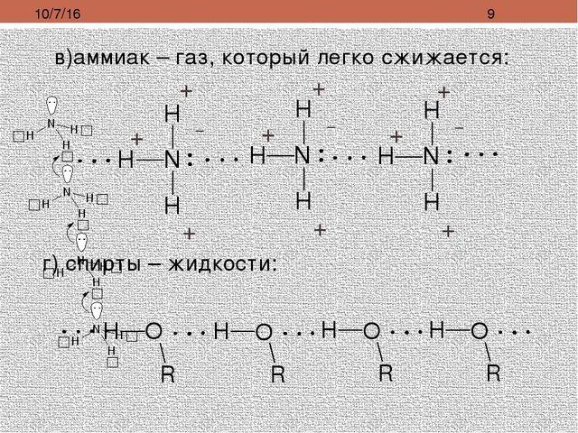 в)аммиак – газ, который легко сжижается: г) спирты – жидкости: