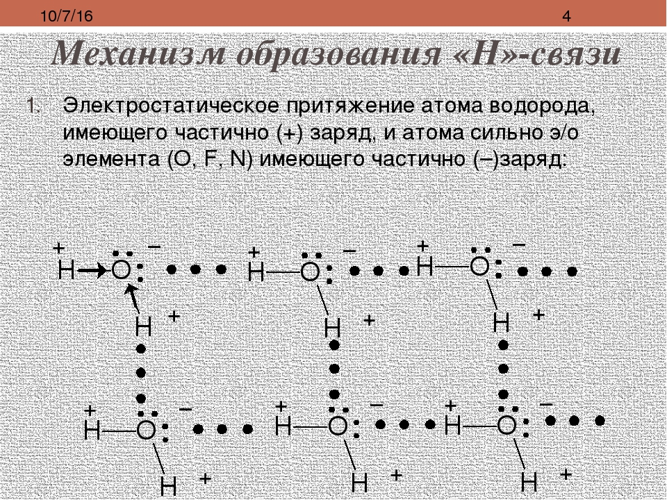 Механизм образования «Н»-связи δ+ δ+ δ– δ+ δ+ δ– δ+ δ+ δ– δ+ δ+ δ– δ+ δ+ δ– δ...