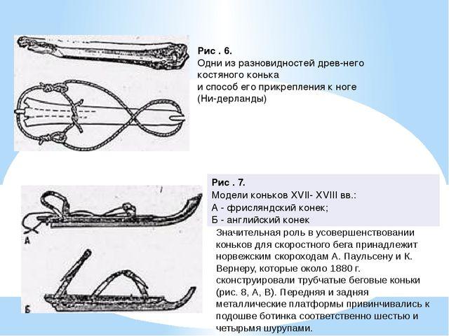 Рис . 6. Одни из разновидностей древнего костяного конька и способ его прикр...