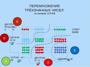 ПЕРЕМНОЖЕНИЕ ТРЁХЗНАЧНЫХ ЧИСЕЛ на примере 123*456 ЕДИНИЦЫ 18 ДЕСЯТКИ 27 СОТНИ