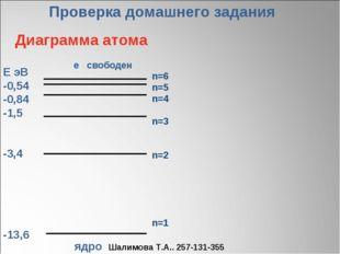 Е эВ -0,54 -0,84 -1,5 -3,4 -13,6 n=6 n=5 n=4 n=3 n=2 n=1 Проверка домашнего з