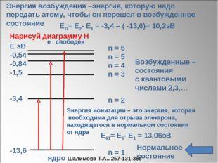 n = 6 n = 5 n = 4 n = 3 n = 2 n = 1 Е эВ -0,54 -0,84 -1,5 -3,4 -13,6 Возбужд