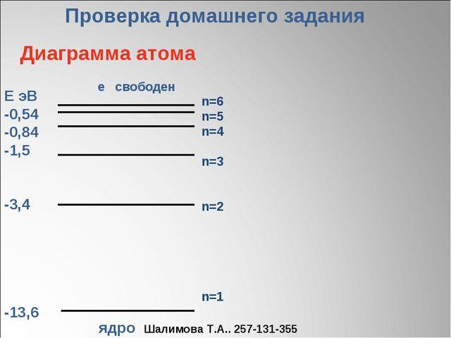 Е эВ -0,54 -0,84 -1,5 -3,4 -13,6 n=6 n=5 n=4 n=3 n=2 n=1 Проверка домашнего з...