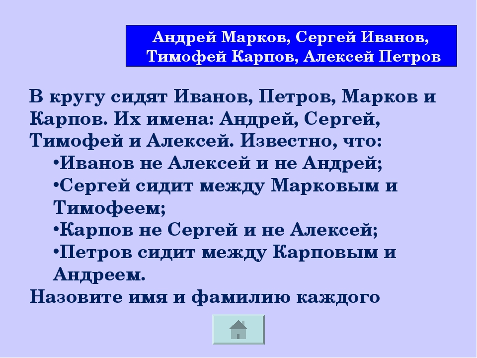 Андрей Марков, Сергей Иванов, Тимофей Карпов, Алексей Петров В кругу сидят Ив...