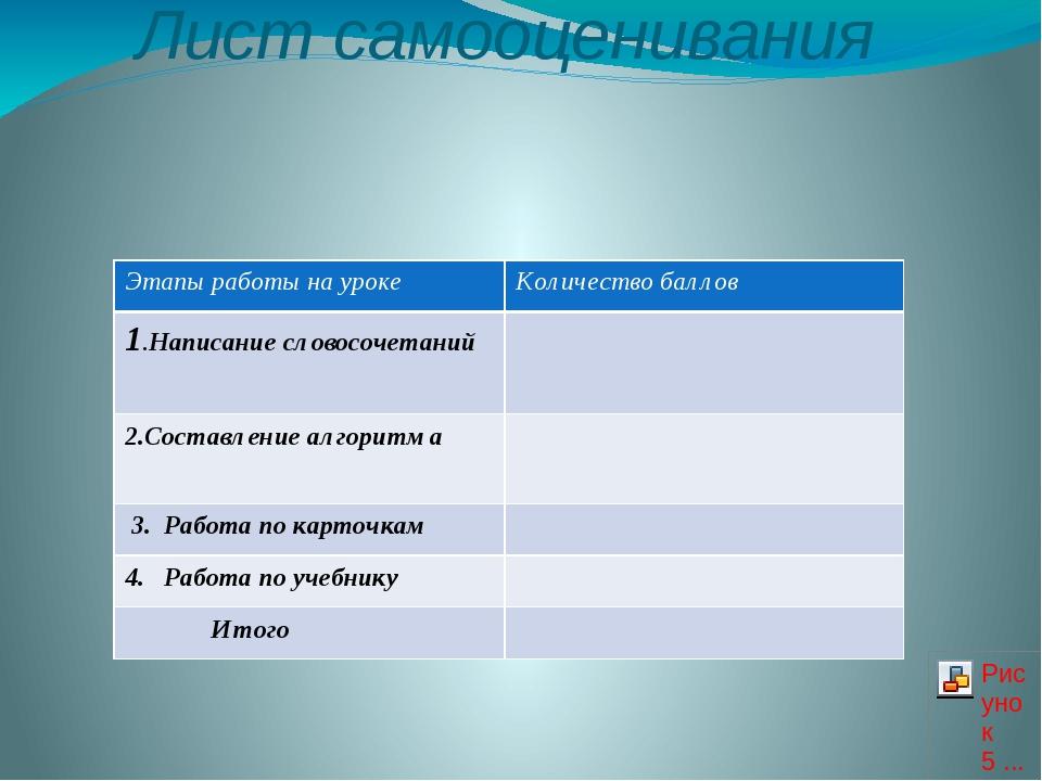 Лист самооценивания Этапыработы на уроке Количество баллов 1.Написаниесловосо...