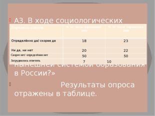А3. В ходе социологических опросов 2004 и 2008 гг. респондентам предложили о