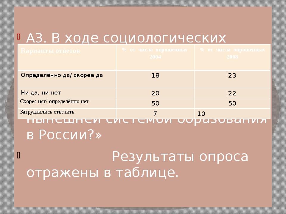 А3. В ходе социологических опросов 2004 и 2008 гг. респондентам предложили о...