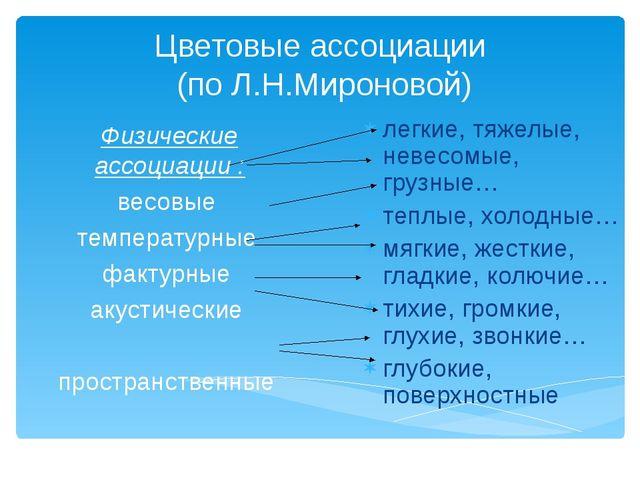 Цветовые ассоциации (по Л.Н.Мироновой) Физические ассоциации : весовые темпер...
