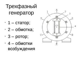 Трехфазный генератор 1 – статор; 2 – обмотка; 3 – ротор; 4 – обмотки возбужде
