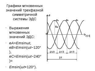 Графики мгновенных значений трехфазной симметричной системы ЭДС Выражения мгн