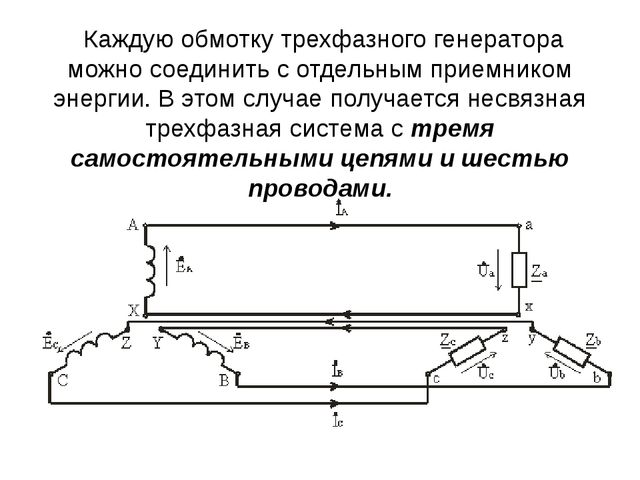 Каждую обмотку трехфазного генератора можно соединить с отдельным приемником...