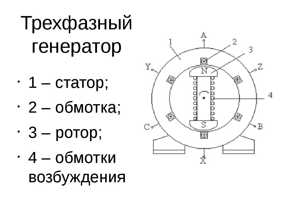 Фазного 4 генератора обмотки перепутаны