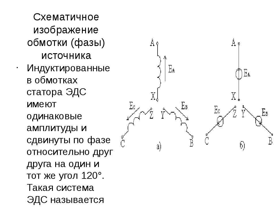 Схематичное изображение обмотки (фазы) источника Индуктированные в обмотках с...