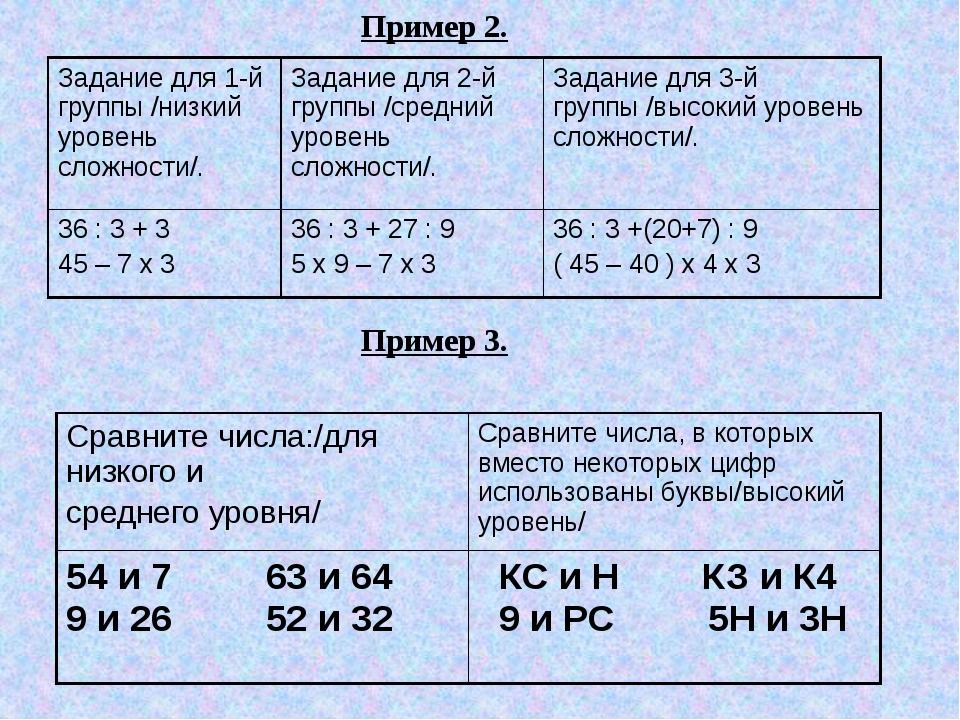 Пример 2. Пример 3. Задание для 1-й группы /низкий уровень сложности/. Задани...