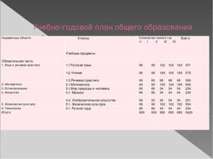 Учебно-годовой план общего образования обучающихся с умственной отсталостью (