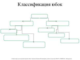 Классификация юбок «Снятие мерок для построения чертежа юбки». Кувашова Людми