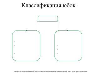 Классификация юбок Юбки По силуэту прямые, расширенные книзу, зауженные книзу