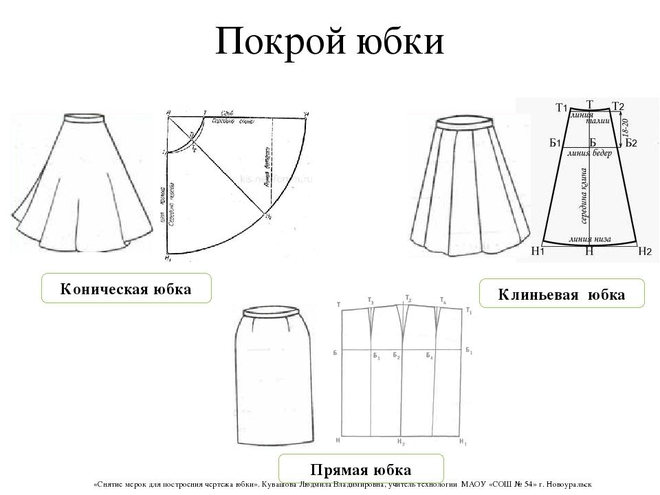 Снятие мерок для выкройки юбки