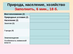 Природа, население, хозяйство Заполнить, 6 мин., 18 б. Местоположение (2)Се