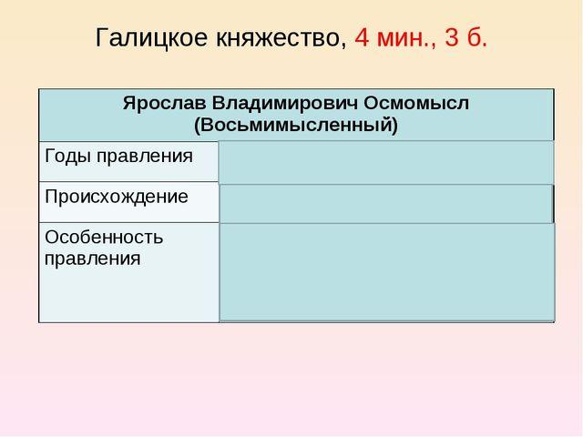 Галицкое княжество, 4 мин., 3 б. Ярослав Владимирович Осмомысл (Восьмимысленн...