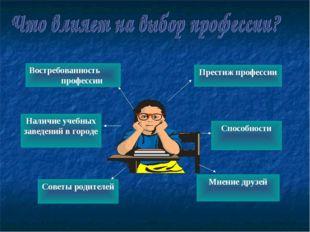 Способности Наличие учебных заведений в городе Советы родителей Мнение друзей