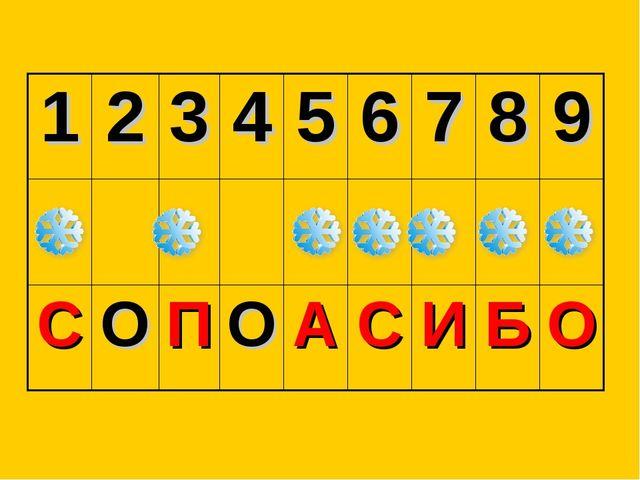 123456789  СОПОАСИБО
