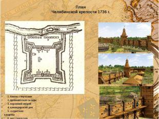 План Челябинской крепости 1736 г. 1. башни с воротами 2. провиантские склады