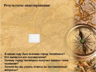 Результаты анкетирования В каком году был основан город Челябинск? Кто являе