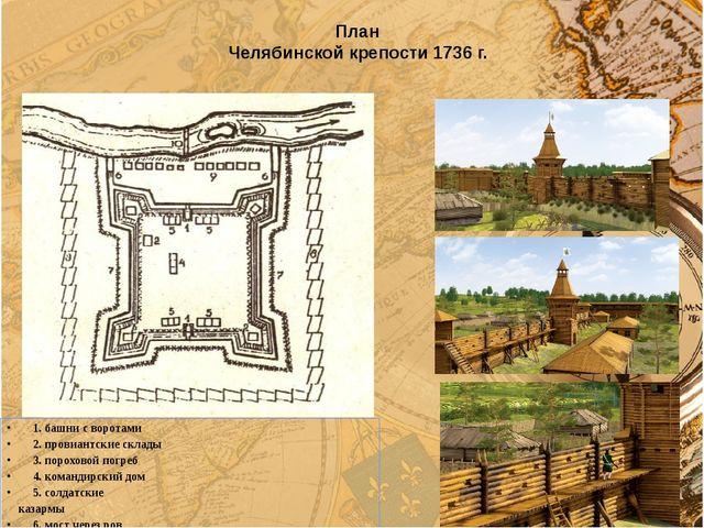 План Челябинской крепости 1736 г. 1. башни с воротами 2. провиантские склады...