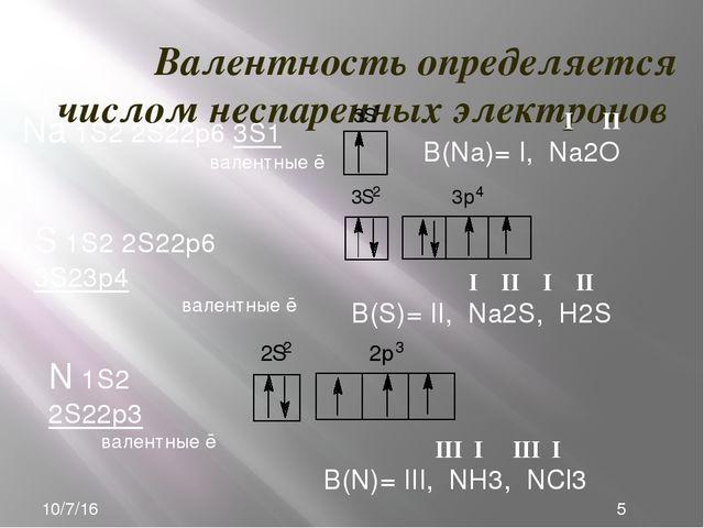 Возбуждённое состояние атомов для элементов побочных подгрупп (d-элементов) F...