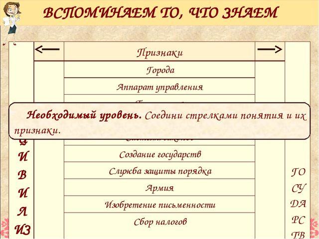 Конспект урока викинги образование новых европейских государств аккредитованные языковые школы в словакии школа