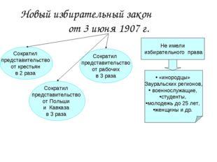 Новый избирательный закон от 3 июня 1907 г. Сократил представительство от кре
