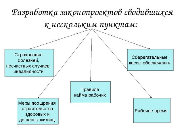 Разработка законопроектов сводившихся к нескольким пунктам: Страхование болез...