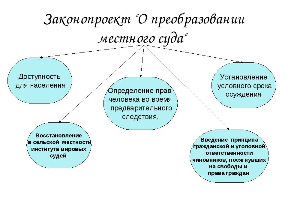 """Законопроект """"О преобразовании местного суда"""" Доступность для населения Восст..."""