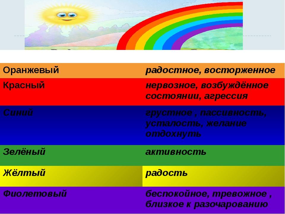 Рефлексия настроения «Радуга» Цвет Настроение Оранжевый радостное, восторжен...