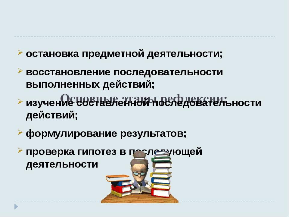 Основные этапы рефлексии: остановка предметной деятельности; восстановление...
