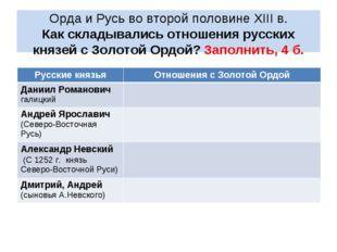 Орда и Русь во второй половине XIII в. Как складывались отношения русских кн