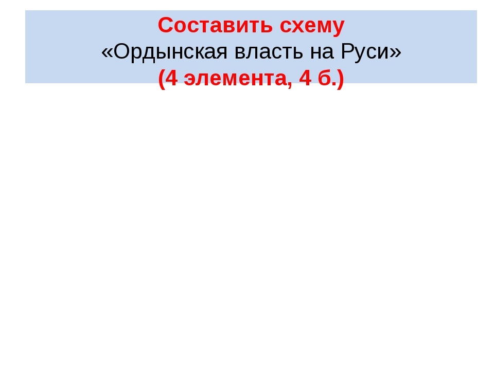 Составить схему «Ордынская власть на Руси» (4 элемента, 4 б.)