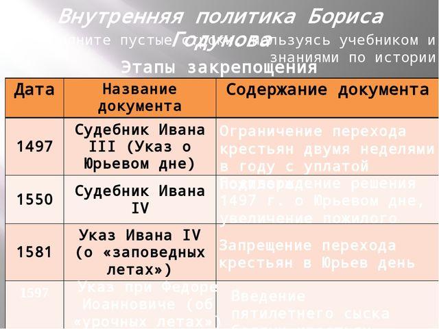 Внутренняя политика Бориса Годунова Этапы закрепощения крестьян Ограничение п...
