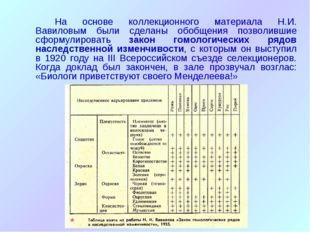 На основе коллекционного материала Н.И. Вавиловым были сделаны обобщения по
