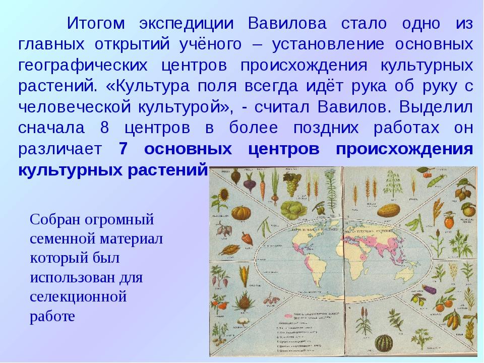 Итогом экспедиции Вавилова стало одно из главных открытий учёного – установл...