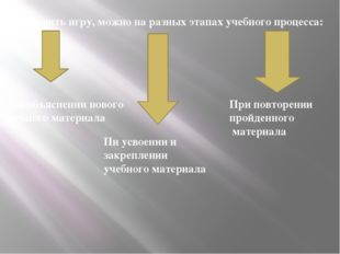 Проводить игру, можно на разных этапах учебного процесса: При объяснении ново